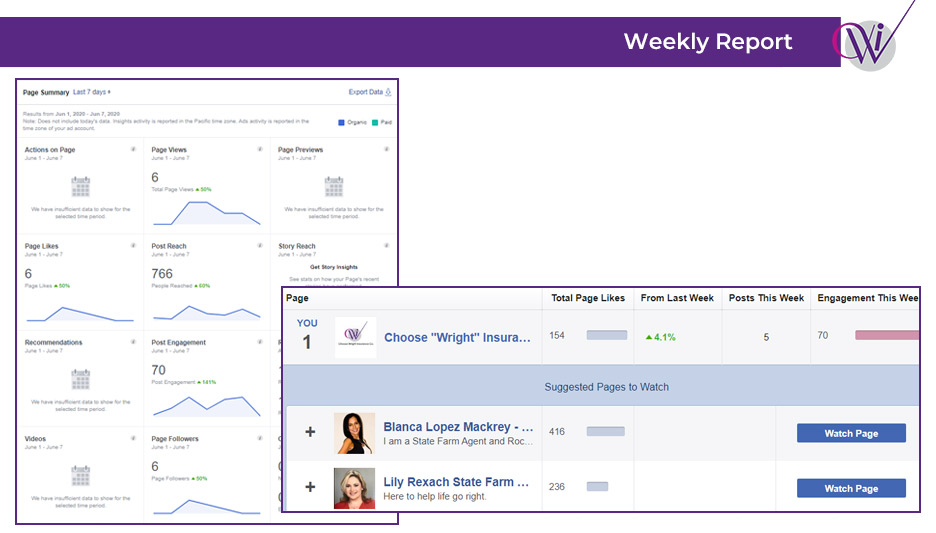 Choose Wright Insurance Co. Support Facebook Report